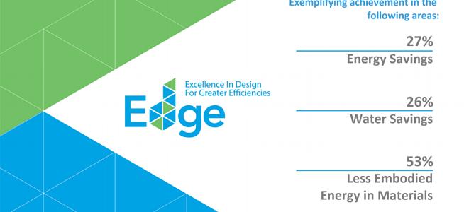 Alegra recibió certificación Edge por su diseño sostenible