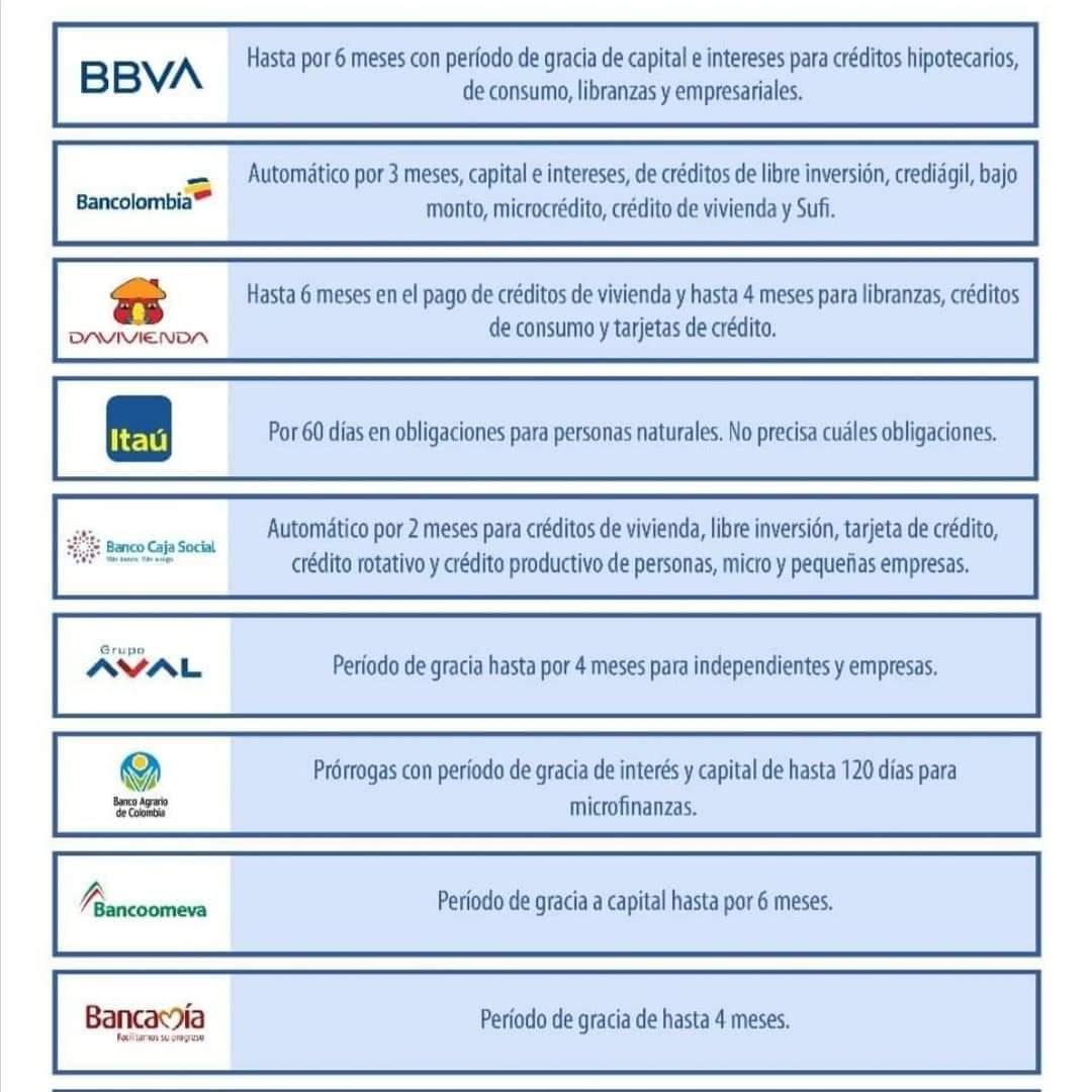 Medidas bancos