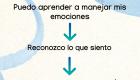 Lidiar nuestras emociones - CFC (2)